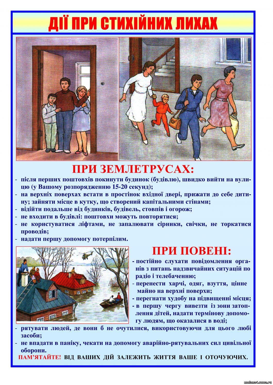 Безпека Життєдіяльності В Надзвичайних Ситуаціях Реферат